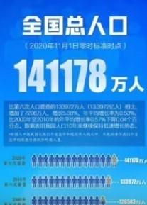 0000001 2020人口.jpg