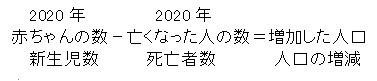 000003 人口増減計算式.jpg