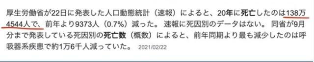 000006 2020 日本の死亡者数.jpg