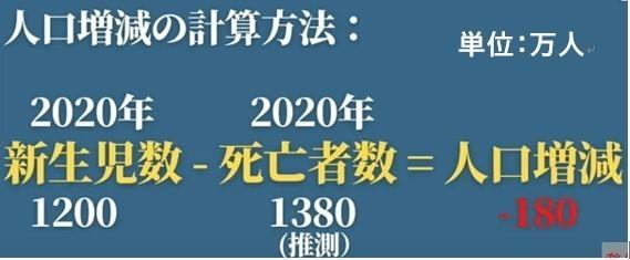 000008 人口増減計算式.jpg