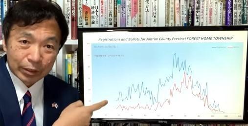 000016 65歳~80歳の投票率がほぼ百%.jpg