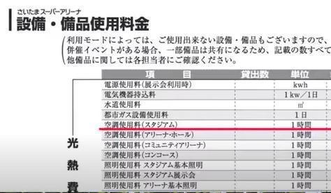 000021  日本の会場での光熱費.jpg