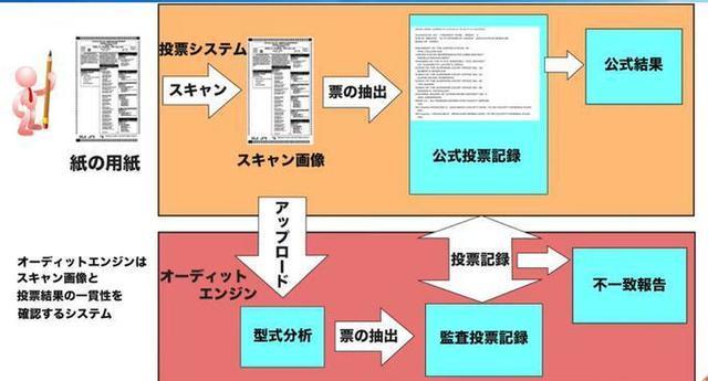 00007 AuditEnginの方法.jpg